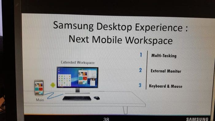 Desktop Experience