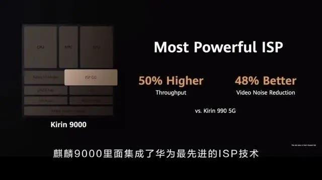 Huawei Kirin 9000 SoC